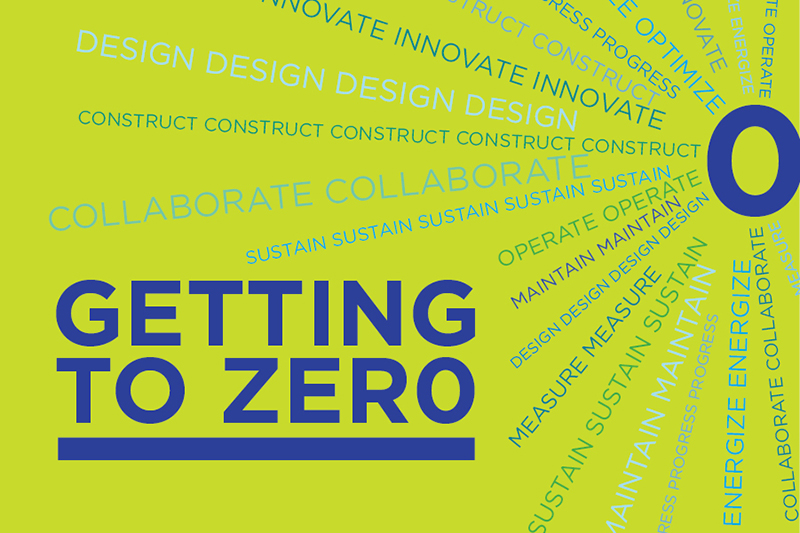 Getting to Zero Market Realities AIA Dallas